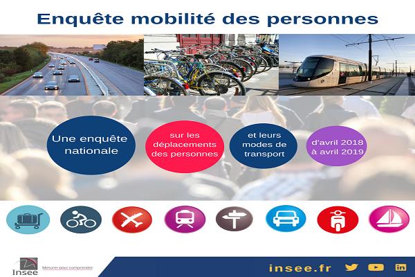 Affiche insee - Enquête mobilité