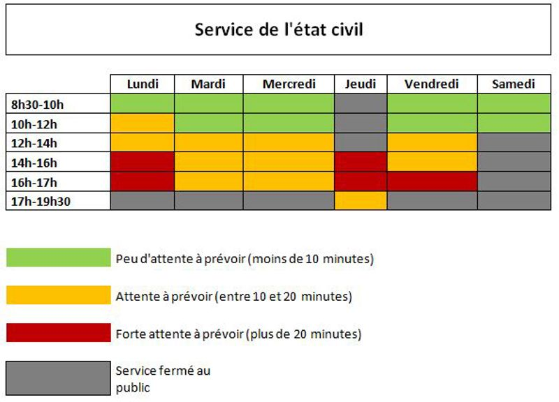 horaire affluence service etat civil mairie 14e 2018