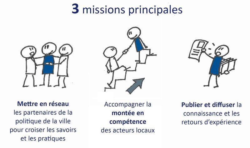Missions pôle ressources